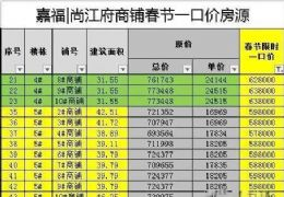嘉福品质 总价50万起 章江新区一楼临街店铺