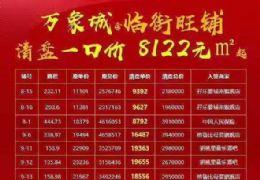 万象城 中国人民保险大楼 国企收益稳定 八年包租
