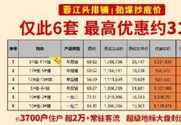 免 佣蓉江新区高端小区临街一拖二商铺,103万急售